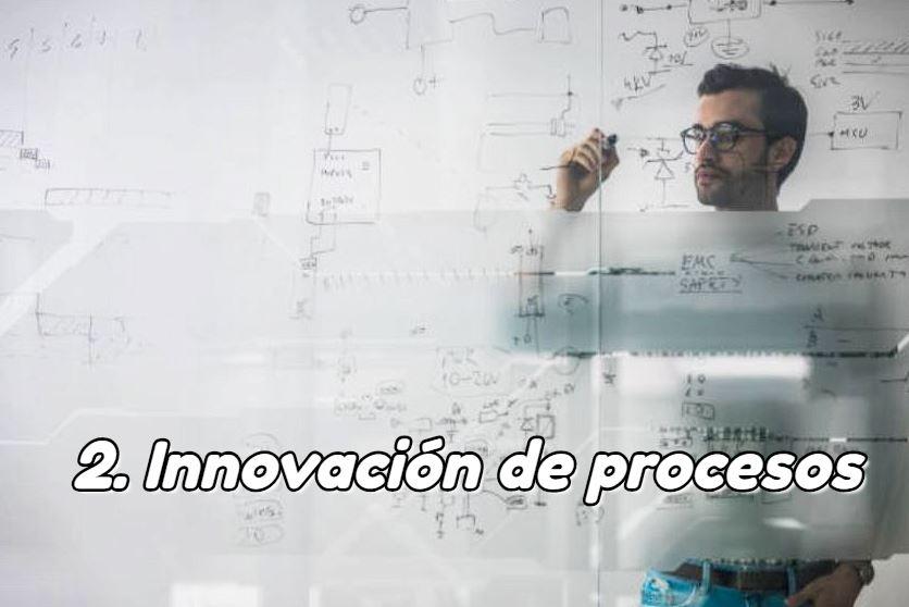 innovacion-de-procesos